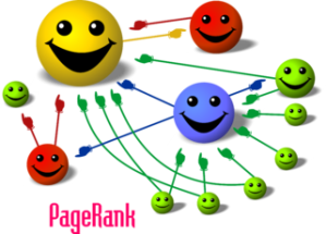 pagerank-funny